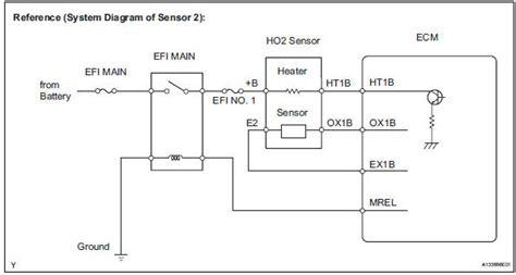book repair manual 2000 toyota sienna parental controls toyota rav4 oxygen sensor wiring diagram efcaviation com