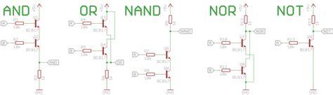toffoli gate transistor implementation toffoli gate transistor implementation 28 images cmos and gate implementation electrical