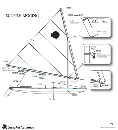 wiring diagram for sailing boat wiring electrical wiring