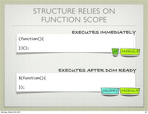 js delegate pattern javascript code organizations patterns slides zach dennis