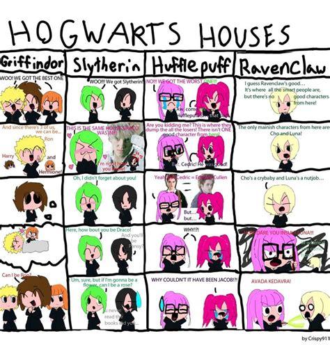 what hogwarts house am i quiz hogwarts houses by crispy911 on deviantart