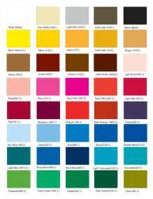 colores pantone 10 best images of pms color wheel chart pantone pms