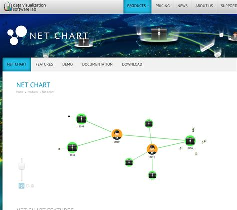 jquery network diagram graph visualization library in javascript