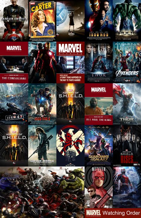 film marvel comic marvel cinematic universe chronological viewing guide