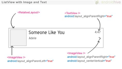 layout xml custom view android custom listview with image and text
