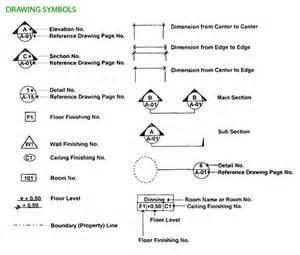 construction plan symbols arc261 construction drawing
