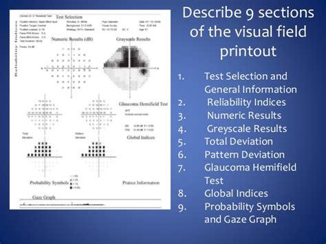 visual pattern analysis visual field quiz