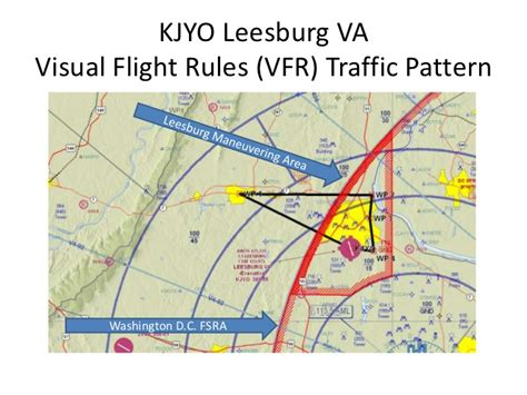 traffic pattern theory general aviation accidents first responder safety