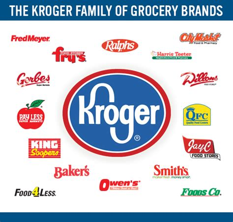 Kroger Family Of Stores Gift Cards - free money centennial elementary pto