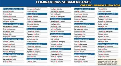 Calendario Colombia Eliminatorias Al Mundial 2018 Eliminatorias Sudamericanas 2018