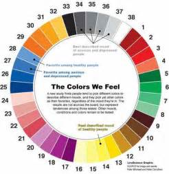 effects of color color psychology in marketing branding strategy insider