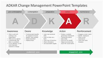How To Change A Powerpoint Template change stage description slide slidemodel