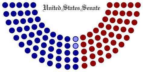 why are there more house members than senate members u s citizenship 17 the legislative branch learning chocolate
