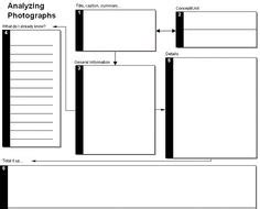 Descriptive Or Thematic Map Types Of Graphic Organizers