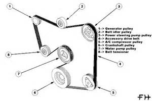 2002 Ford Focus Belt Diagram N A Belt Routing On Svt Focus Ford Focus Forum Ford