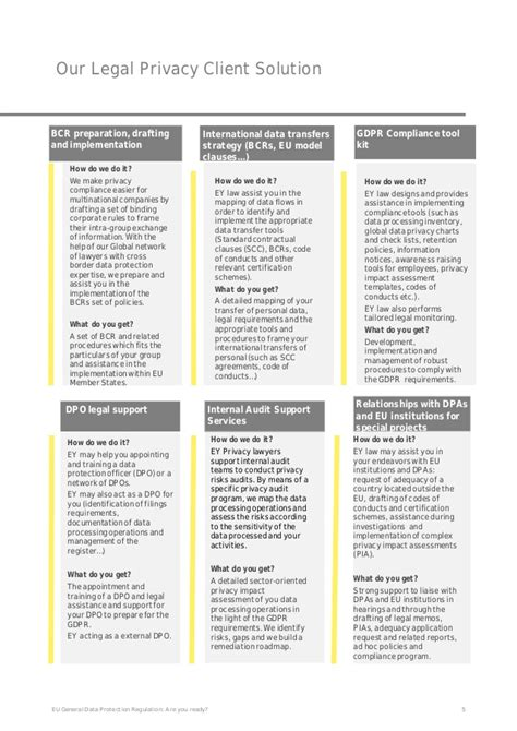 Ey General Data Protection Regulation Are You Ready Standard Contractual Clauses Gdpr Template