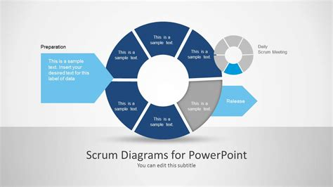 diagram powerpoint templates scrum diagrams for powerpoint slidemodel