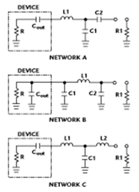 rf transistor lifier design and matching networks effects of matching on rf power lifier efficiency and output power