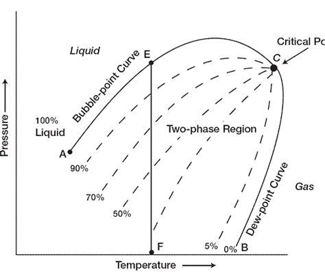 classification of reservoir petroleum engineering help