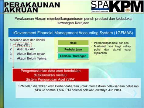 sistem e operasi kementerian pelajaran malaysia ppt taklimat penyediaan data asas sistem pengurusan aset