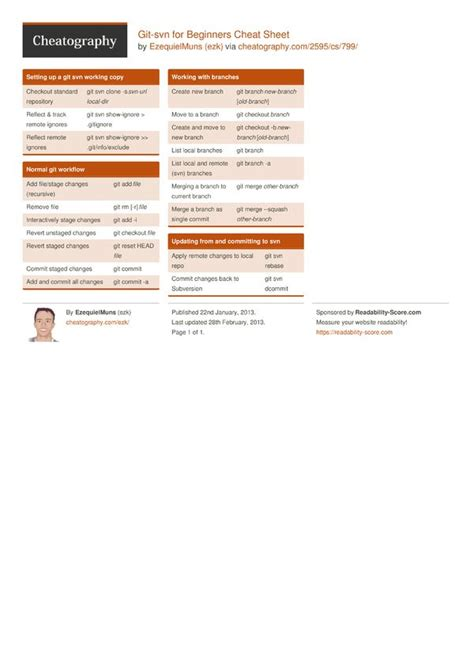 git tutorial for beginners linux 53 best linux images on pinterest cheat sheets linux