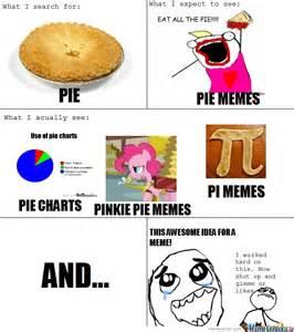 Pie Meme - pie memes by jbhc117 meme center