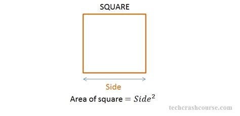 calculate area c program to calculate area and perimeter of a square
