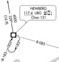 holding pattern exles holding pattern question airliners net