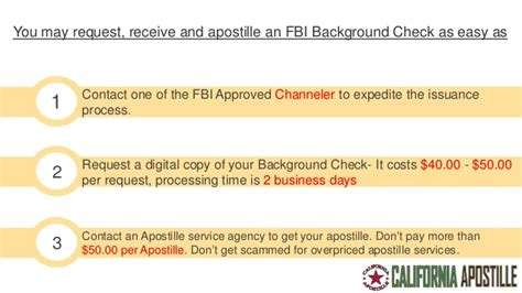 Fbi Criminal Record Apostille Fbi Background Check Processing Time Background Ideas