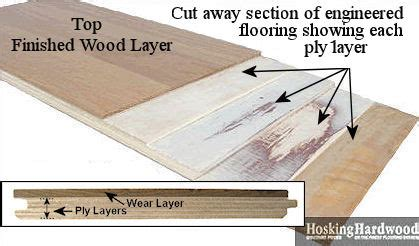 Hardwood Floating Floor All About Floating Wood Floors