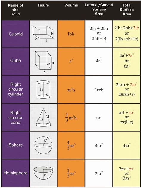 S A Volume 9 volume and surface area of solids rs aggarwal class 8