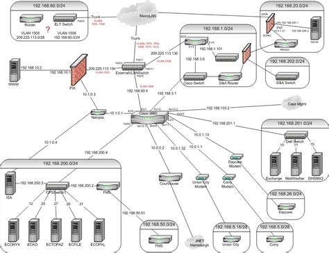computer networking paranetwork co uk