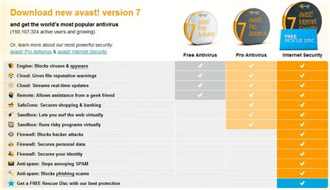 guardian antivirus full version guardian antivirus 2012 crack