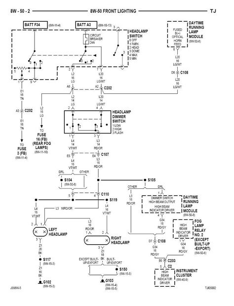 1989 jeep headlight wiring diagram wiring