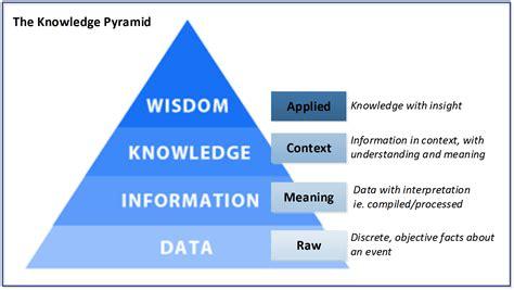 Yahoo Peoples Search Information R 233 Sultats Aol De La Recherche D Images