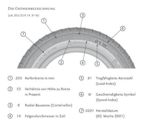 Motorradreifen Alter Bestimmen by Pneumatici Offerte Market Patentati