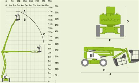 Fly Sheet 4m X 3m Hr17 4x4 Self Propelled With 17m Working Height And 9 3m