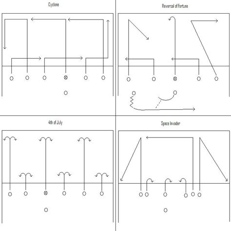 flag football plays template todayjazzox