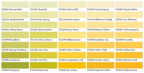 home depot behr paint color chart memes