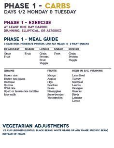 the metabolism plan discover the foods and exercises the fast metabolism diet phase 1 fast metabolism