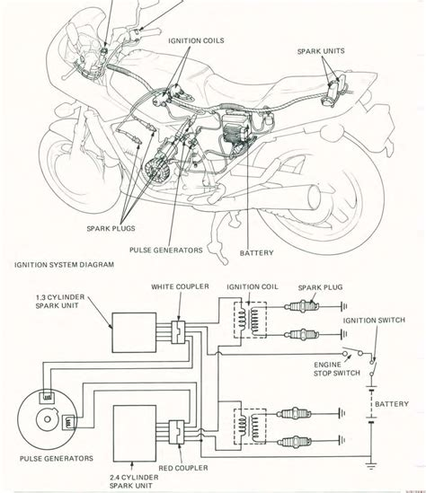 cx500 wiring diagram cx500 turn signals elsavadorla