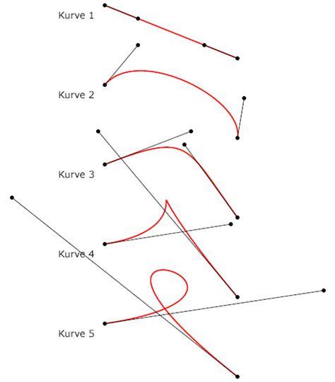 svg pattern w3c svg tutorial c und c kubische bezierkurven