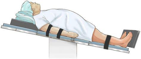 Three Pillow Orthopnea by Orthopnea Related Keywords Suggestions Orthopnea