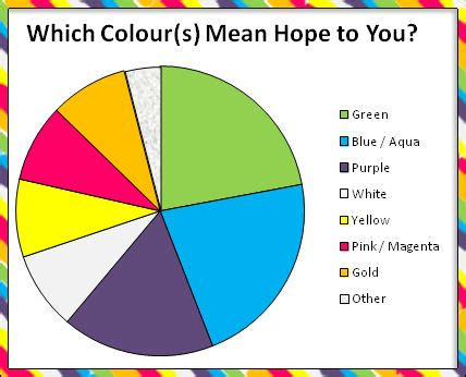 what color of is the discovering colourful feedback and symbolism bits