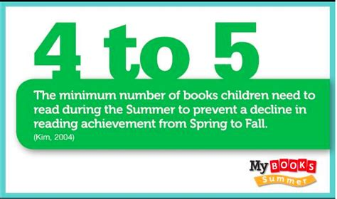 when does the summer reading challenge end summer reading a four pronged approach read 180 community