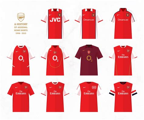 Gooner Shirt b the gooner bthegooner history of arsenal shirts since