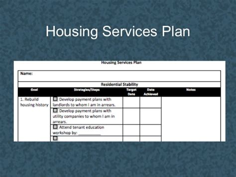 Supportive Housing by Supportive Housing Homeless Program Goal Setting
