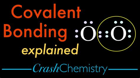 ionic tutorial playlist covalent bonding tutorial covalent vs ionic bonds