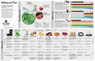 pin by sam j on lowcarb and ketogenesis pinterest