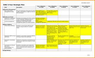 three year strategic plan template 6 5 year business plan template inventory count sheet